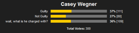 An old poll